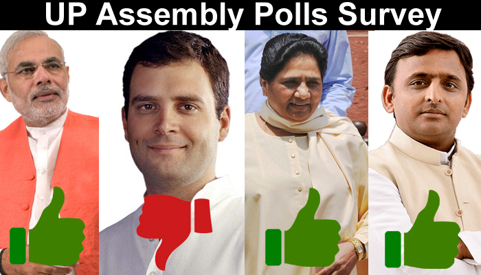 ABP Survey: Hung assembly likely in UP; Akhilesh, Maya favourite CMs