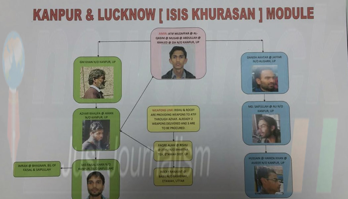 UP ATS arrests ISISs Lucknow-Kanpur Khurasan module chief GM Khan
