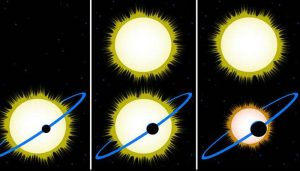 How hidden stars may impact search for Earth-like planets