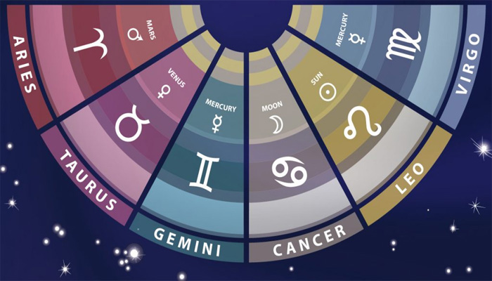 Know what your zodiac sign wants to tell you today | Know more