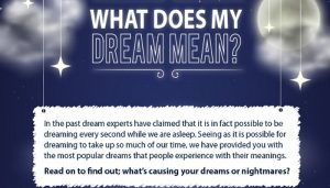 Few most common dreams and their interpretations