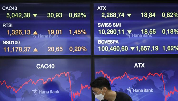 Global shares slide on European travel limits, Chinese data