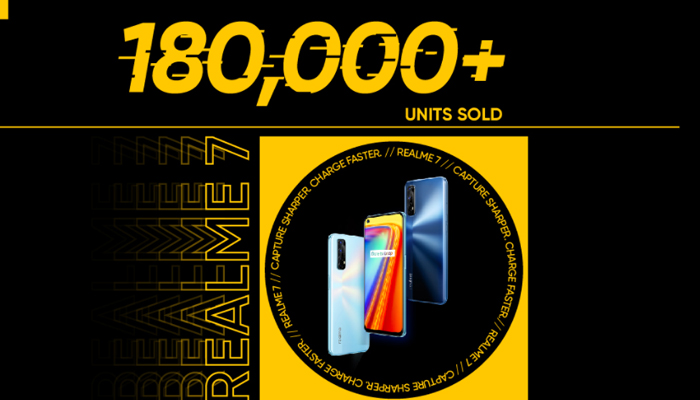 Realme 7 breaks all records; 180,000 units booked by phone users