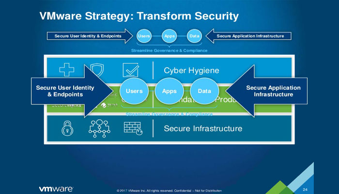 Adopting simple cyber hygiene key to stop breaches: VMware CEO